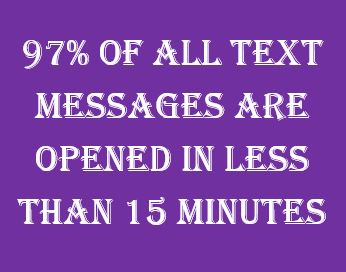 Business Texting Stat